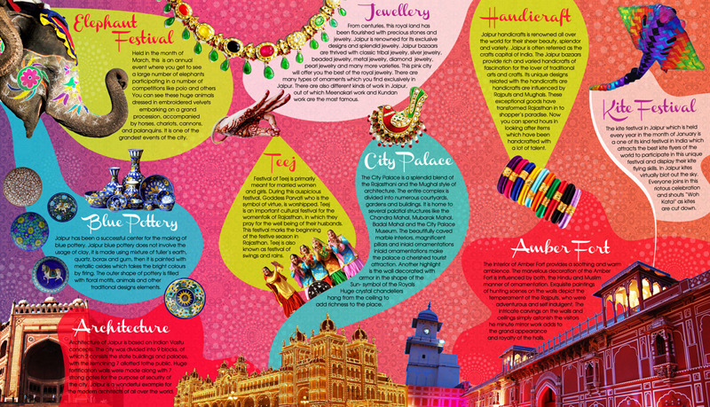 Diy Calendar With Pictures : Jaipur where colours come alive yvonne tan